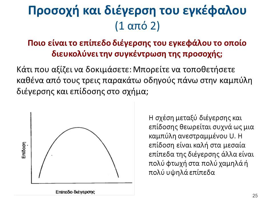 Προσοχή και διέγερση του εγκέφαλου (1 από 2) Ποιο είναι το επίπεδο διέγερσης του εγκεφάλου το οποίο διευκολύνει την συγκέντρωση της προσοχής; Κάτι που