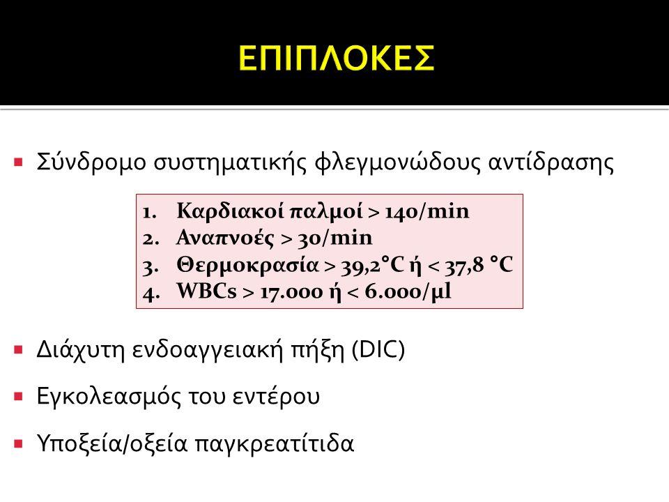  Σύνδρομο συστηματικής φλεγμονώδους αντίδρασης  Διάχυτη ενδοαγγειακή πήξη (DIC)  Εγκολεασμός του εντέρου  Υποξεία/οξεία παγκρεατίτιδα 1.Καρδιακοί παλμοί > 140/min 2.Αναπνοές > 30/min 3.Θερμοκρασία > 39,2°C ή < 37,8 °C 4.WBCs > 17.000 ή < 6.000/μl
