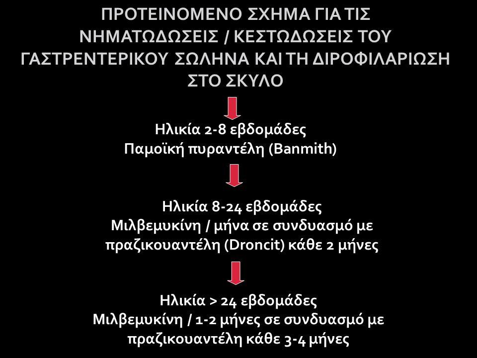 ΠΡΟΤΕΙΝΟΜΕΝΟ ΣΧΗΜΑ ΓΙΑ ΤΙΣ ΝΗΜΑΤΩΔΩΣΕΙΣ / ΚΕΣΤΩΔΩΣΕΙΣ ΤΟΥ ΓΑΣΤΡΕΝΤΕΡΙΚΟΥ ΣΩΛΗΝΑ ΚΑΙ ΤΗ ΔΙΡΟΦΙΛΑΡΙΩΣΗ ΣΤΟ ΣΚΥΛΟ Ηλικία 2-8 εβδομάδες Παμοϊκή πυραντέλη (Banmith) Ηλικία 8-24 εβδομάδες Μιλβεμυκίνη / μήνα σε συνδυασμό με πραζικουαντέλη (Droncit) κάθε 2 μήνες Ηλικία > 24 εβδομάδες Μιλβεμυκίνη / 1-2 μήνες σε συνδυασμό με πραζικουαντέλη κάθε 3-4 μήνες