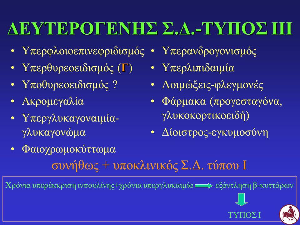 ΔΕΥΤΕΡΟΓΕΝΗΣ Σ.Δ.-ΤΥΠΟΣ ΙΙΙ Υπερφλοιοεπινεφριδισμός ΓΥπερθυρεοειδισμός (Γ) Υποθυρεοειδισμός ? Ακρομεγαλία Υπεργλυκαγοναιμία- γλυκαγονώμα Φαιοχρωμοκύττ