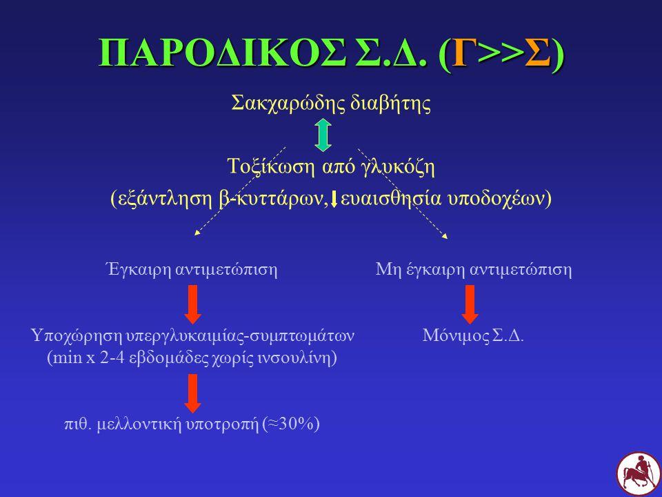 ΠΑΡΟΔΙΚΟΣ Σ.Δ. (Γ>>Σ) Σακχαρώδης διαβήτης Τοξίκωση από γλυκόζη (εξάντληση β-κυττάρων, ευαισθησία υποδοχέων) Έγκαιρη αντιμετώπιση Υποχώρηση υπεργλυκαιμ