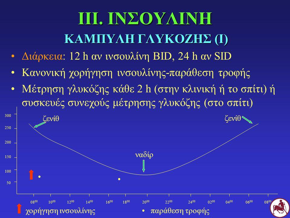 ΙΙΙ. ΙΝΣΟΥΛΙΝΗ ΚΑΜΠΥΛΗ ΓΛΥΚΟΖΗΣ (Ι) Διάρκεια: 12 h αν ινσουλίνη BID, 24 h αν SID Κανονική χορήγηση ινσουλίνης-παράθεση τροφής Μέτρηση γλυκόζης κάθε 2