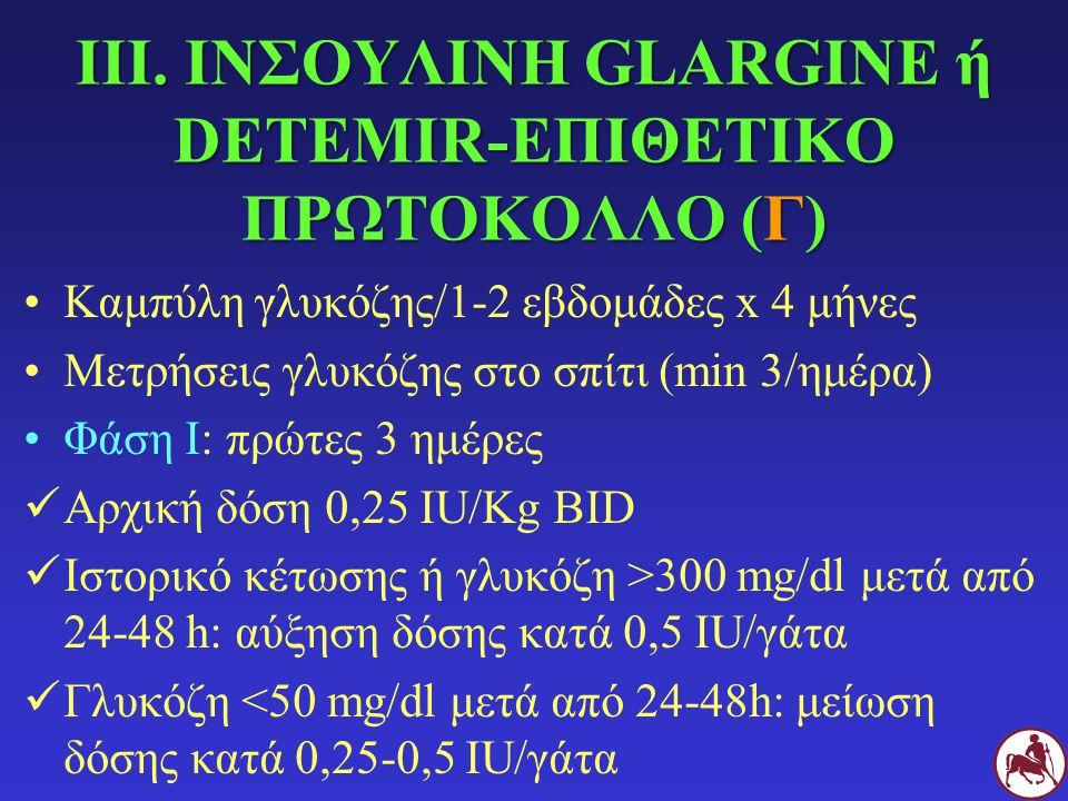 ΙΙΙ. ΙΝΣΟΥΛΙΝΗ GLARGINE ή DETEMIR-ΕΠΙΘΕΤΙΚΟ ΠΡΩΤΟΚΟΛΛΟ (Γ) Καμπύλη γλυκόζης/1-2 εβδομάδες x 4 μήνες Μετρήσεις γλυκόζης στο σπίτι (min 3/ημέρα) Φάση Ι: