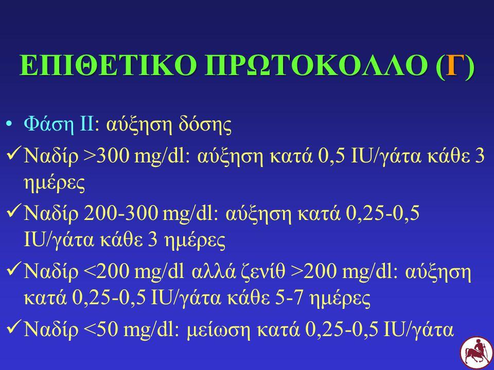 ΕΠΙΘΕΤΙΚΟ ΠΡΩΤΟΚΟΛΛΟ (Γ) Φάση ΙΙ: αύξηση δόσης Ναδίρ >300 mg/dl: αύξηση κατά 0,5 IU/γάτα κάθε 3 ημέρες Ναδίρ 200-300 mg/dl: αύξηση κατά 0,25-0,5 IU/γά