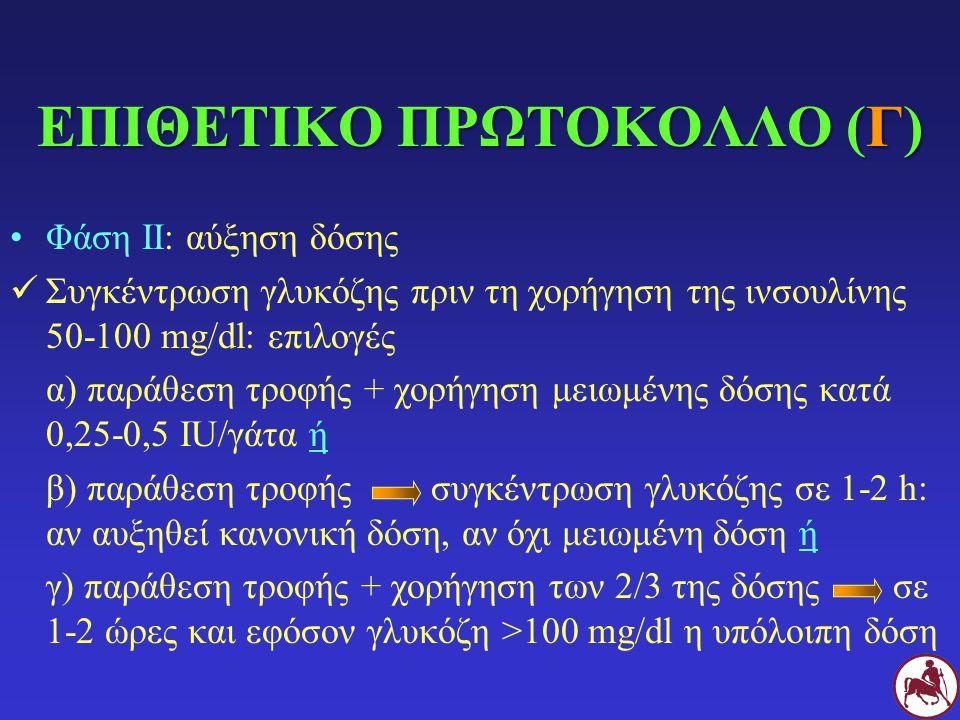 ΕΠΙΘΕΤΙΚΟ ΠΡΩΤΟΚΟΛΛΟ (Γ) Φάση ΙΙ: αύξηση δόσης Συγκέντρωση γλυκόζης πριν τη χορήγηση της ινσουλίνης 50-100 mg/dl: επιλογές α) παράθεση τροφής + χορήγη
