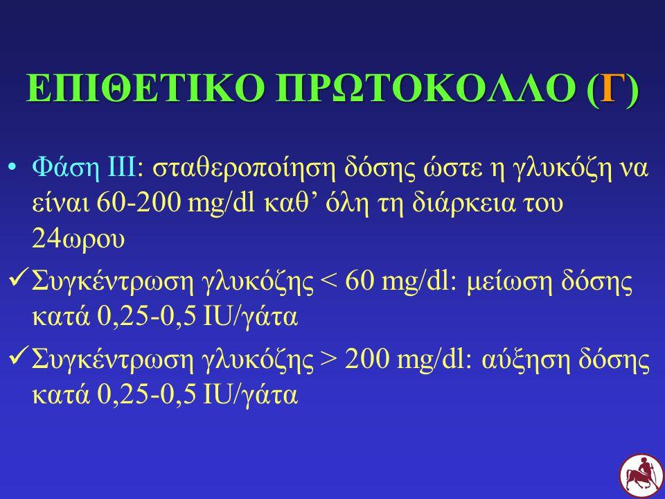 ΕΠΙΘΕΤΙΚΟ ΠΡΩΤΟΚΟΛΛΟ (Γ) Φάση ΙΙΙ: σταθεροποίηση δόσης ώστε η γλυκόζη να είναι 60-200 mg/dl καθ' όλη τη διάρκεια του 24ωρου Συγκέντρωση γλυκόζης < 60