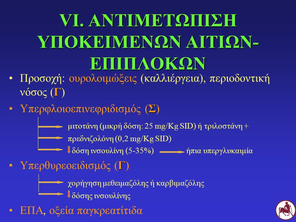 VI. ΑΝΤΙΜΕΤΩΠΙΣΗ ΥΠΟΚΕΙΜΕΝΩΝ ΑΙΤΙΩΝ- ΕΠΙΠΛΟΚΩΝ ΓΠροσοχή: ουρολοιμώξεις (καλλιέργεια), περιοδοντική νόσος (Γ) ΣΥπερφλοιοεπινεφριδισμός (Σ) μιτοτάνη (μι
