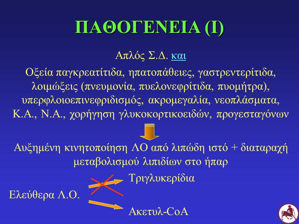 ΠΑΘΟΓΕΝΕΙΑ (Ι) Απλός Σ.Δ. και Οξεία παγκρεατίτιδα, ηπατοπάθειες, γαστρεντερίτιδα, λοιμώξεις (πνευμονία, πυελονεφρίτιδα, πυομήτρα), υπερφλοιοεπινεφριδι