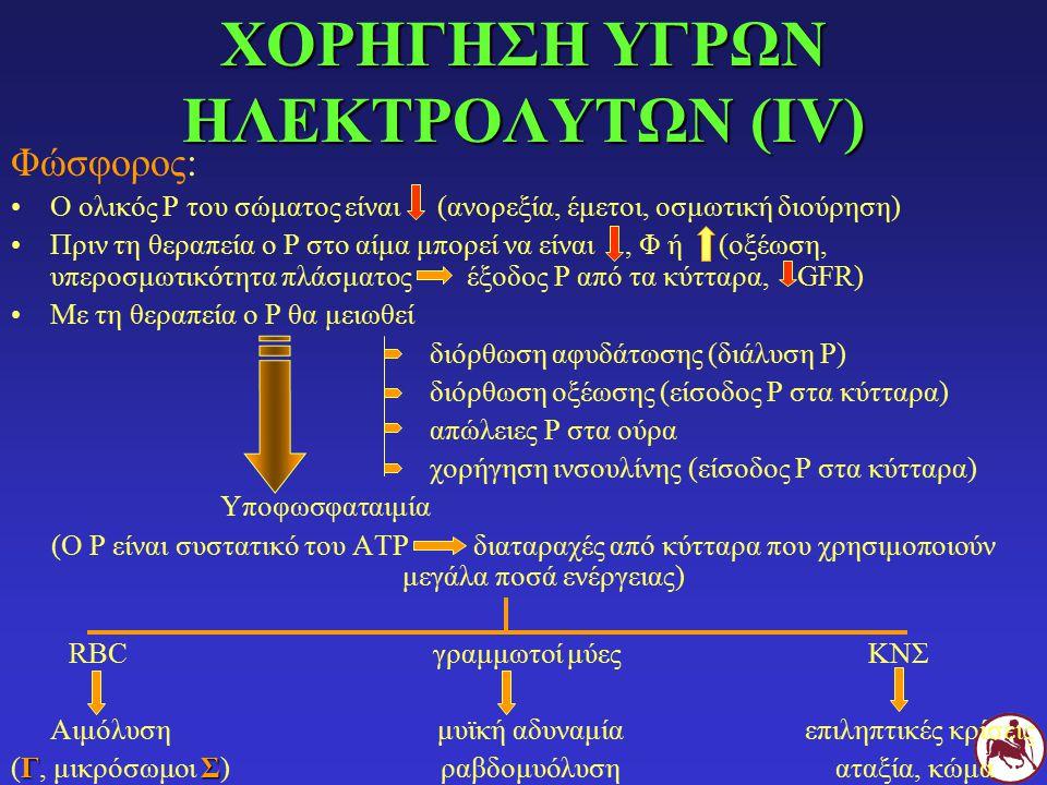 ΧΟΡΗΓΗΣΗ ΥΓΡΩΝ ΗΛΕΚΤΡΟΛΥΤΩΝ (IV) Φώσφορος: Ο ολικός Ρ του σώματος είναι (ανορεξία, έμετοι, οσμωτική διούρηση) Πριν τη θεραπεία ο Ρ στο αίμα μπορεί να