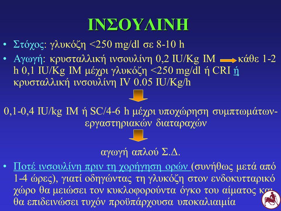 ΙΝΣΟΥΛΙΝΗ Στόχος: γλυκόζη <250 mg/dl σε 8-10 h Αγωγή: κρυσταλλική ινσουλίνη 0,2 IU/Kg IM κάθε 1-2 h 0,1 IU/Kg IM μέχρι γλυκόζη <250 mg/dl ή CRI ή κρυσ