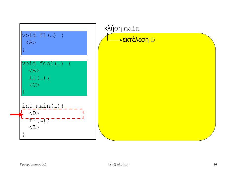 Προγραμματισμός Ιlalis@inf.uth.gr24 void f1(…) { } void foo2(…) { f1(…); } int main(…){ f2(…); } κλήση main εκτέλεση D