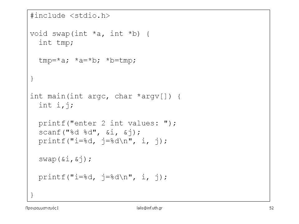 Προγραμματισμός Ιlalis@inf.uth.gr52 #include void swap(int *a, int *b) { int tmp; tmp=*a; *a=*b; *b=tmp; } int main(int argc, char *argv[]) { int i,j; printf( enter 2 int values: ); scanf( %d %d , &i, &j); printf( i=%d, j=%d\n , i, j); swap(&i,&j); printf( i=%d, j=%d\n , i, j); }
