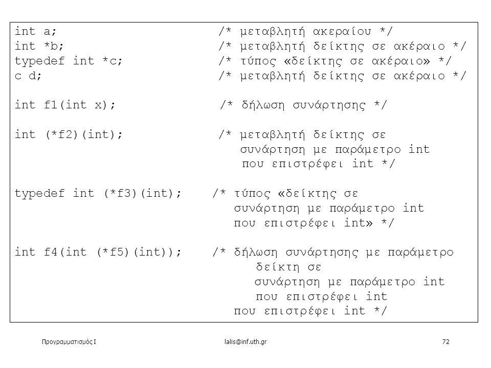 Προγραμματισμός Ιlalis@inf.uth.gr72 int a; /* μεταβλητή ακεραίου */ int *b; /* μεταβλητή δείκτης σε ακέραιο */ typedef int *c; /* τύπος «δείκτης σε ακέραιο» */ c d; /* μεταβλητή δείκτης σε ακέραιο */ int f1(int x); /* δήλωση συνάρτησης */ int (*f2)(int); /* μεταβλητή δείκτης σε συνάρτηση με παράμετρο int που επιστρέφει int */ typedef int (*f3)(int); /* τύπος «δείκτης σε συνάρτηση με παράμετρο int που επιστρέφει int» */ int f4(int (*f5)(int)); /* δήλωση συνάρτησης με παράμετρο δείκτη σε συνάρτηση με παράμετρο int που επιστρέφει int που επιστρέφει int */