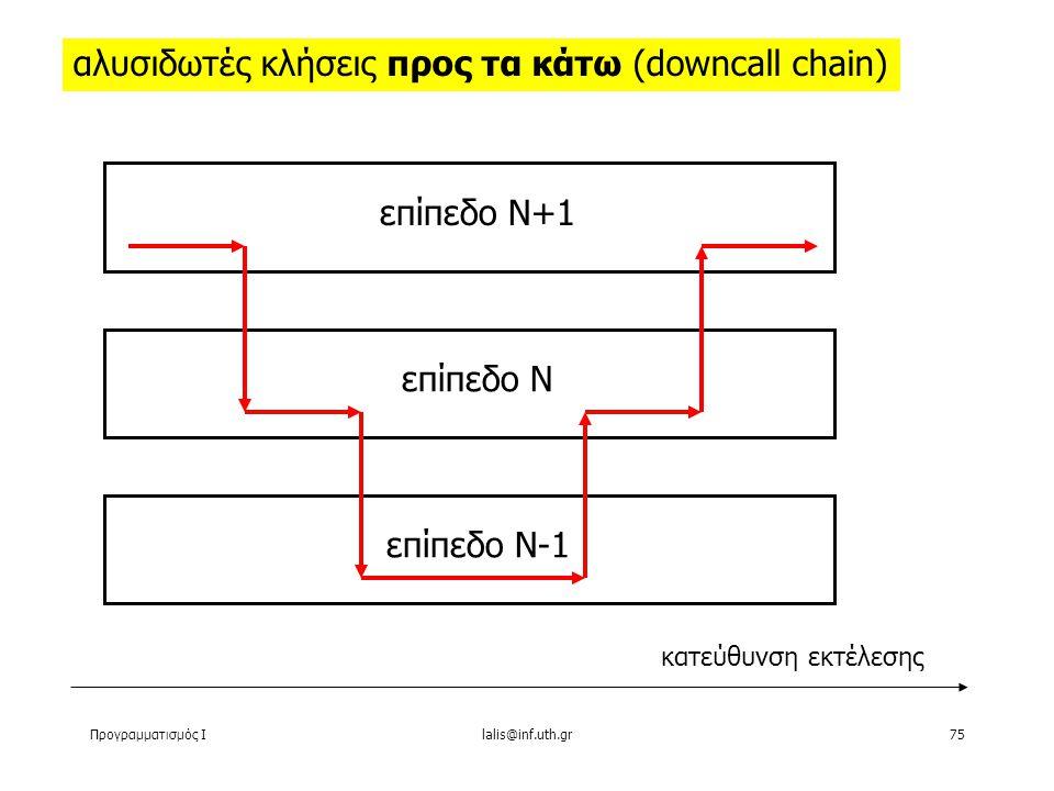 Προγραμματισμός Ιlalis@inf.uth.gr75 αλυσιδωτές κλήσεις προς τα κάτω (downcall chain) επίπεδο Ν+1 επίπεδο N επίπεδο Ν-1 κατεύθυνση εκτέλεσης