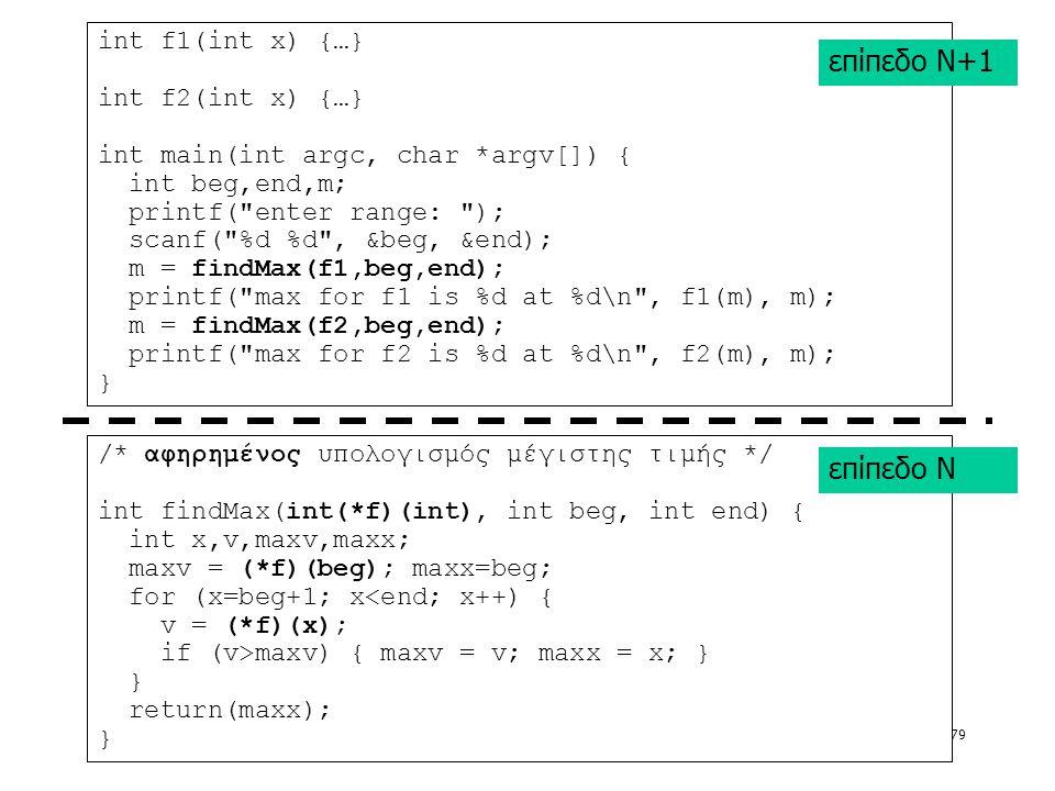 Προγραμματισμός Ιlalis@inf.uth.gr79 /* αφηρημένος υπολογισμός μέγιστης τιμής */ int findMax(int(*f)(int), int beg, int end) { int x,v,maxv,maxx; maxv = (*f)(beg); maxx=beg; for (x=beg+1; x<end; x++) { v = (*f)(x); if (v>maxv) { maxv = v; maxx = x; } } return(maxx); } int f1(int x) {…} int f2(int x) {…} int main(int argc, char *argv[]) { int beg,end,m; printf( enter range: ); scanf( %d %d , &beg, &end); m = findMax(f1,beg,end); printf( max for f1 is %d at %d\n , f1(m), m); m = findMax(f2,beg,end); printf( max for f2 is %d at %d\n , f2(m), m); } επίπεδο Ν επίπεδο Ν+1