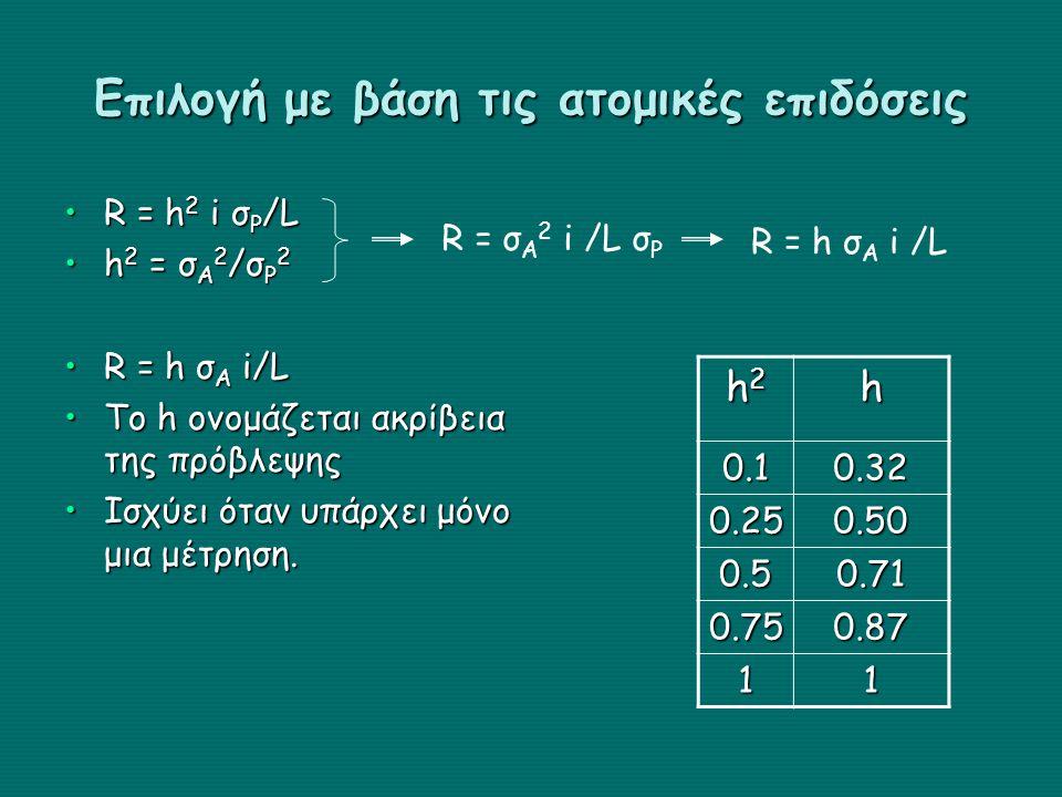 Επιλογή με βάση τις ατομικές επιδόσεις R = h 2 i σ P /LR = h 2 i σ P /L h 2 = σ A 2 /σ P 2h 2 = σ A 2 /σ P 2 R = h σ Α i/LR = h σ Α i/L Το h ονομάζετα