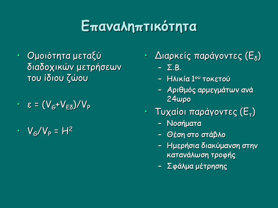 Επαναληπτικότητα Ομοιότητα μεταξύ διαδοχικών μετρήσεων του ίδιου ζώουΟμοιότητα μεταξύ διαδοχικών μετρήσεων του ίδιου ζώου ε = (V G +V Eδ )/V Pε = (V G