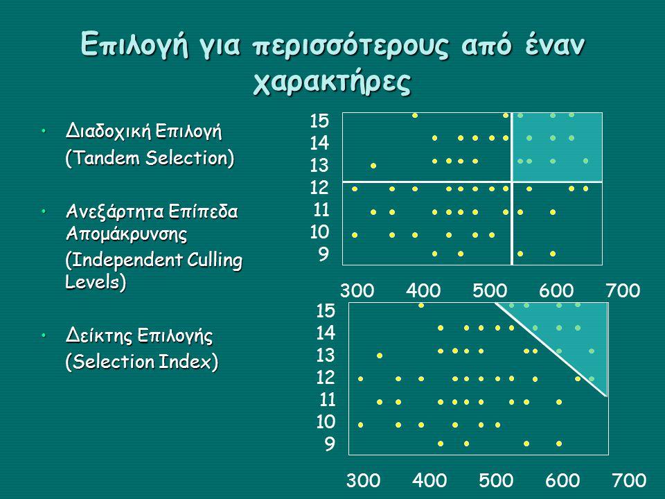 Επιλογή για περισσότερους από έναν χαρακτήρες Διαδοχική ΕπιλογήΔιαδοχική Επιλογή (Tandem Selection) Ανεξάρτητα Επίπεδα ΑπομάκρυνσηςΑνεξάρτητα Επίπεδα