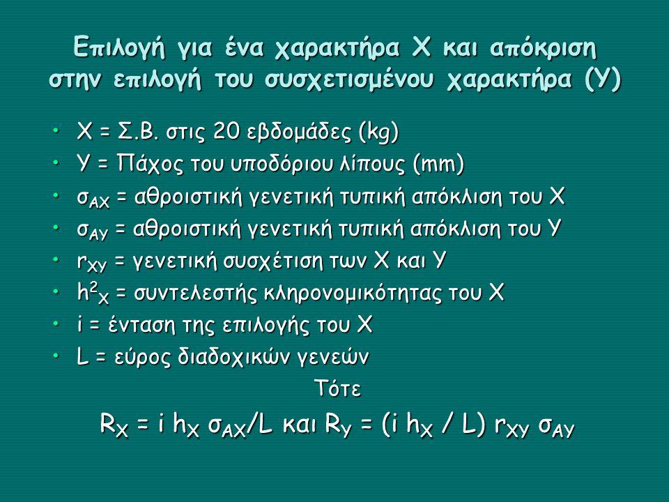 Επιλογή για ένα χαρακτήρα Χ και απόκριση στην επιλογή του συσχετισμένου χαρακτήρα (Υ) Χ = Σ.Β. στις 20 εβδομάδες (kg) Υ = Πάχος του υποδόριου λίπους (