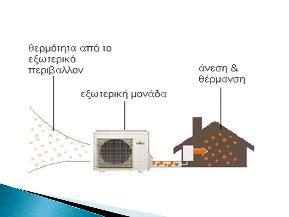  Η λειτουργία της αντλίας θερμότητας για θέρμανση αέρα χώρου είναι παρόμοια με ένα οποιαδήποτε οικιακό ψυγείο, χρησιμοποιώντας έναν κύκλο συμπίεσης ατμού.