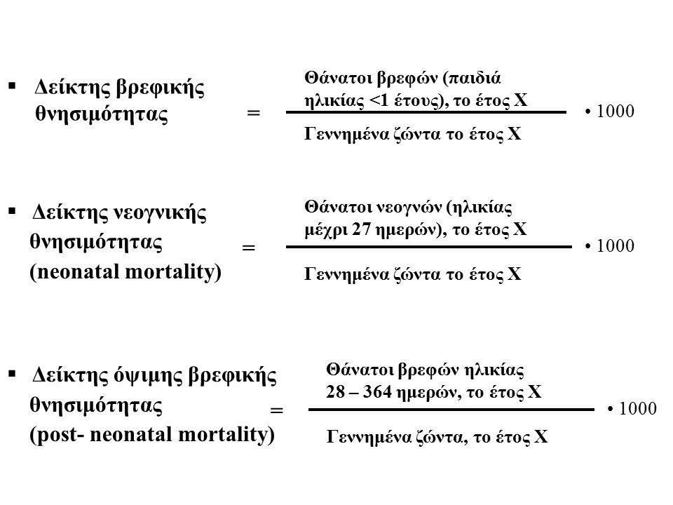  Δείκτης βρεφικής θνησιμότητας =  Δείκτης νεογνικής θνησιμότητας (neonatal mortality)  Δείκτης όψιμης βρεφικής θνησιμότητας (post- neonatal mortali