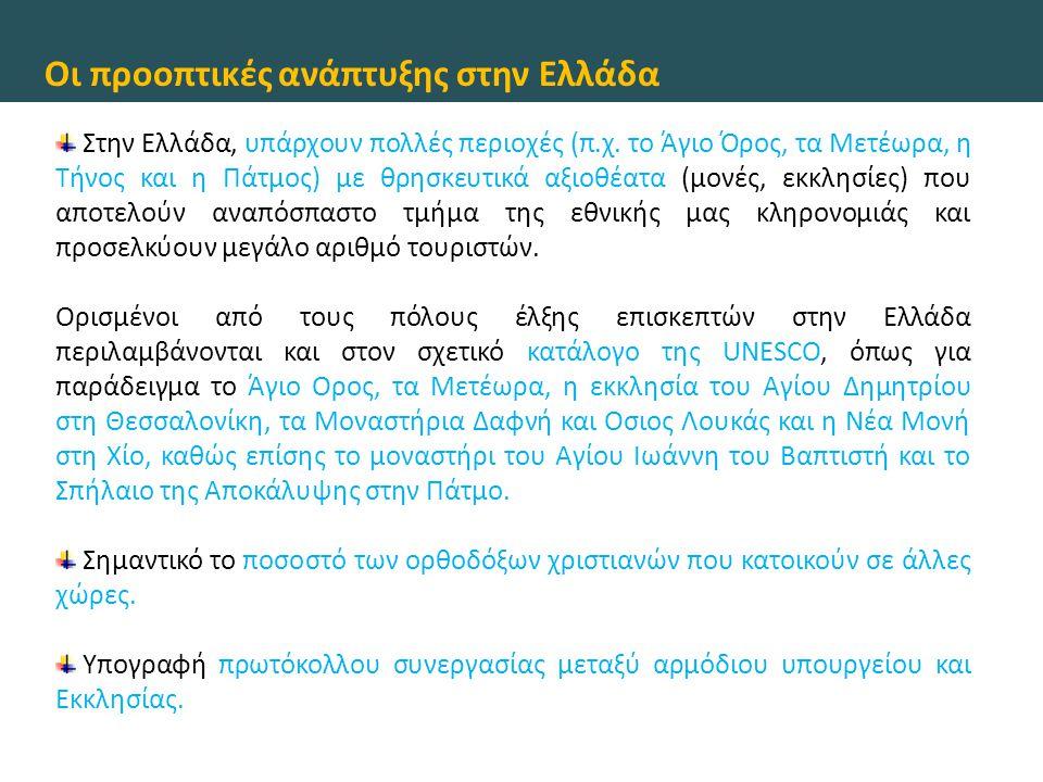 Οι προοπτικές ανάπτυξης στην Ελλάδα Στην Ελλάδα, υπάρχουν πολλές περιοχές (π.χ. το Άγιο Όρος, τα Μετέωρα, η Τήνος και η Πάτμος) με θρησκευτικά αξιοθέα