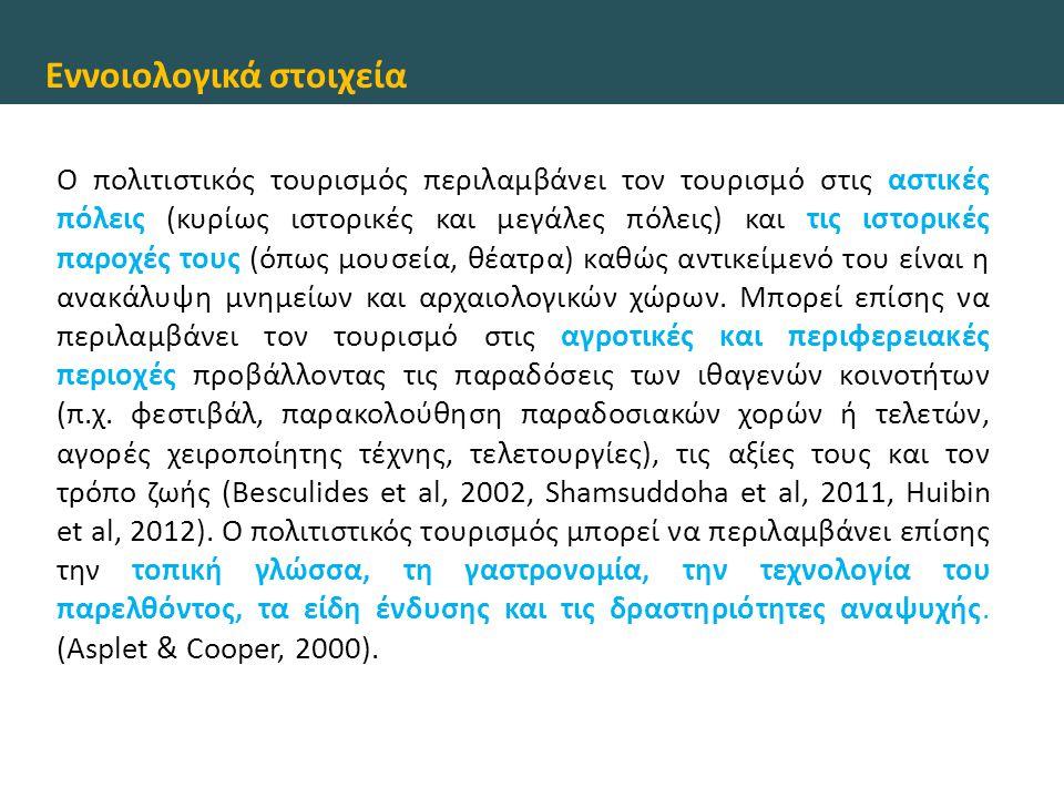 Οι προοπτικές ανάπτυξης στην Ελλάδα Στην Ελλάδα, υπάρχουν πολλές περιοχές (π.χ.