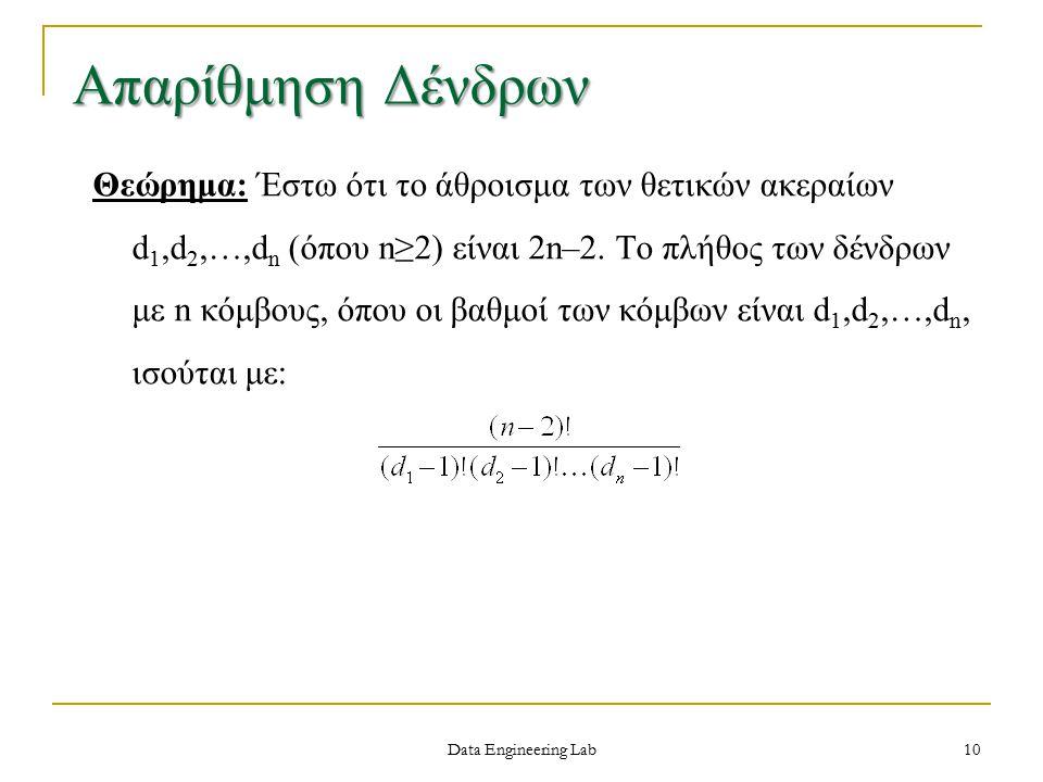 Data Engineering Lab Απαρίθμηση Δένδρων Θεώρημα: Έστω ότι το άθροισμα των θετικών ακεραίων d 1,d 2,…,d n (όπου n≥2) είναι 2n–2.