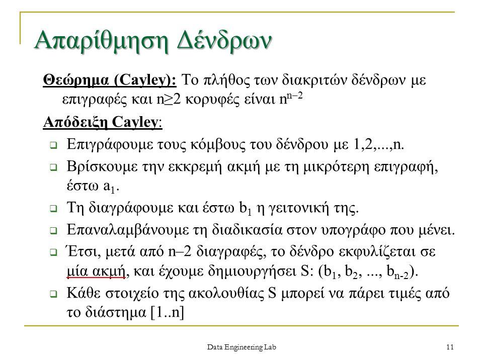 Data Engineering Lab Θεώρημα (Cayley): Το πλήθος των διακριτών δένδρων με επιγραφές και n≥2 κορυφές είναι n n–2 Απόδειξη Cayley:  Επιγράφουμε τους κόμβους του δένδρου με 1,2,...,n.