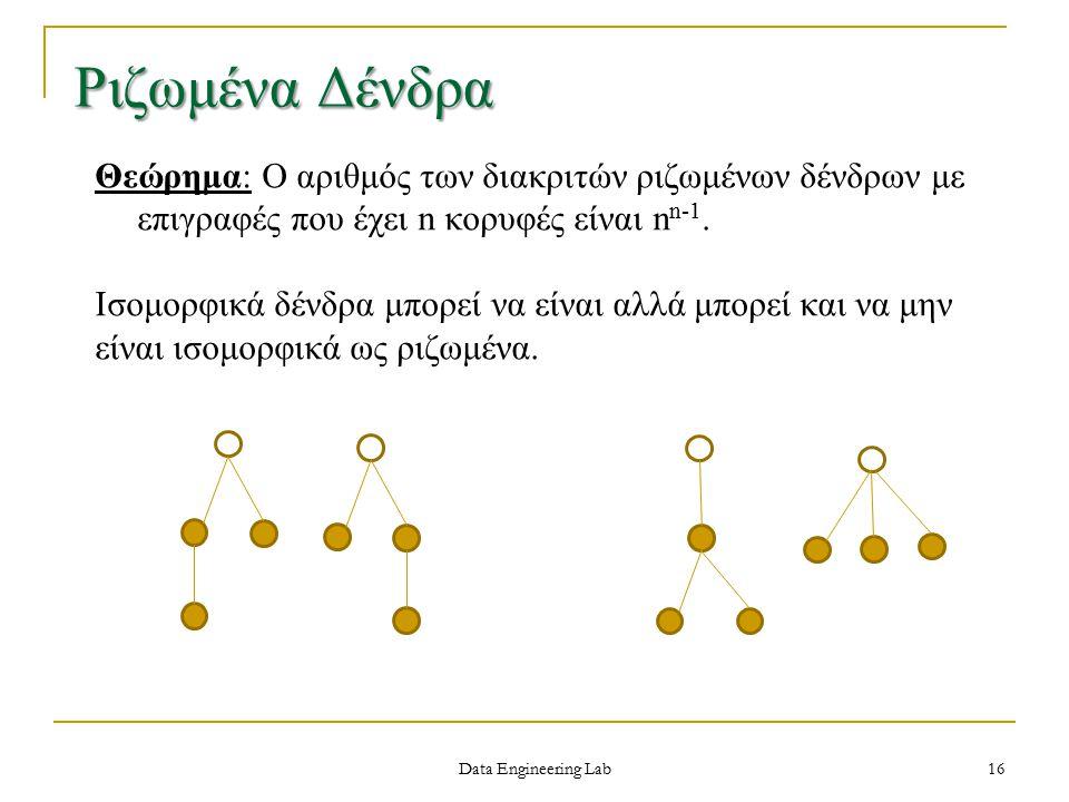 Data Engineering Lab Ριζωμένα Δένδρα Θεώρημα: Ο αριθμός των διακριτών ριζωμένων δένδρων με επιγραφές που έχει n κορυφές είναι n n-1.