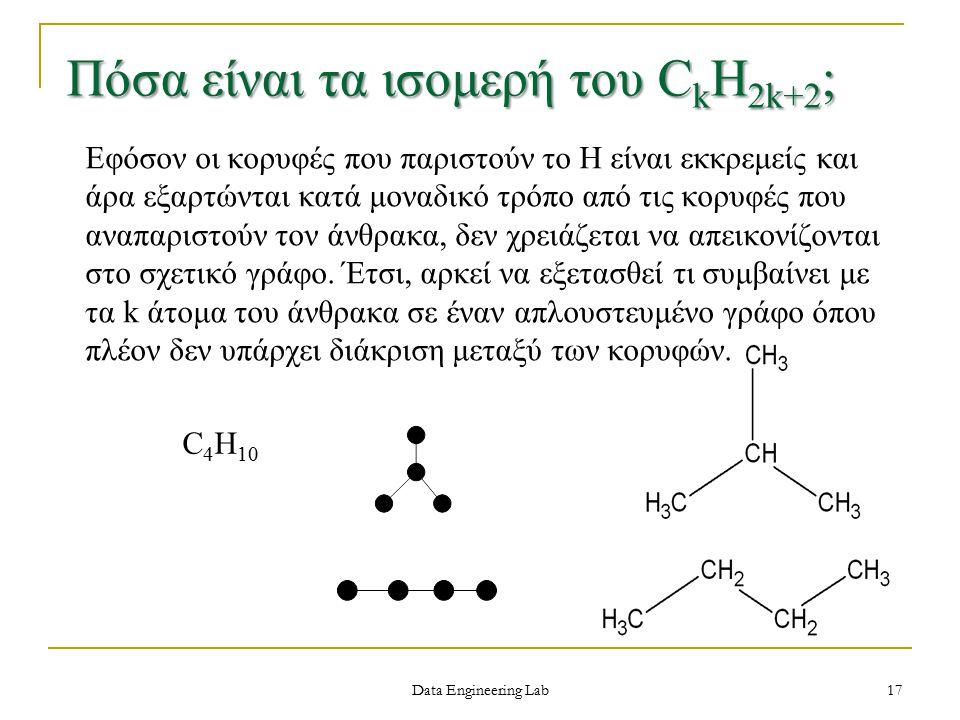 Data Engineering Lab Πόσα είναι τα ισομερή του C k H 2k+2 ; Εφόσον οι κορυφές που παριστούν το H είναι εκκρεμείς και άρα εξαρτώνται κατά μοναδικό τρόπο από τις κορυφές που αναπαριστούν τον άνθρακα, δεν χρειάζεται να απεικονίζονται στο σχετικό γράφο.