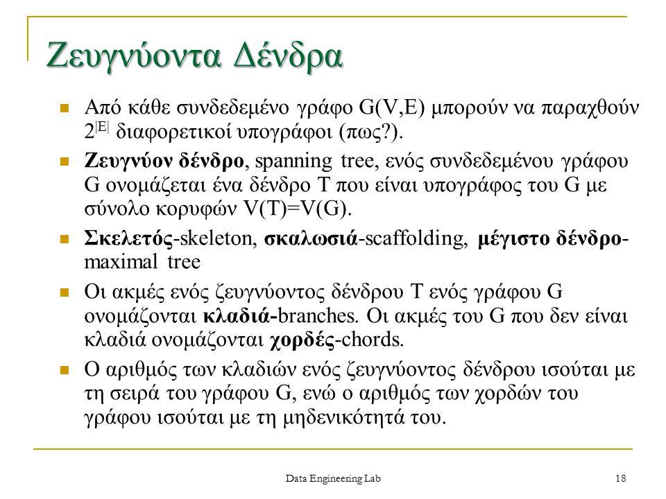 Data Engineering Lab Ζευγνύοντα Δένδρα Από κάθε συνδεδεμένο γράφο G(V,E) μπορούν να παραχθούν 2 |Ε| διαφορετικοί υπογράφοι (πως ).