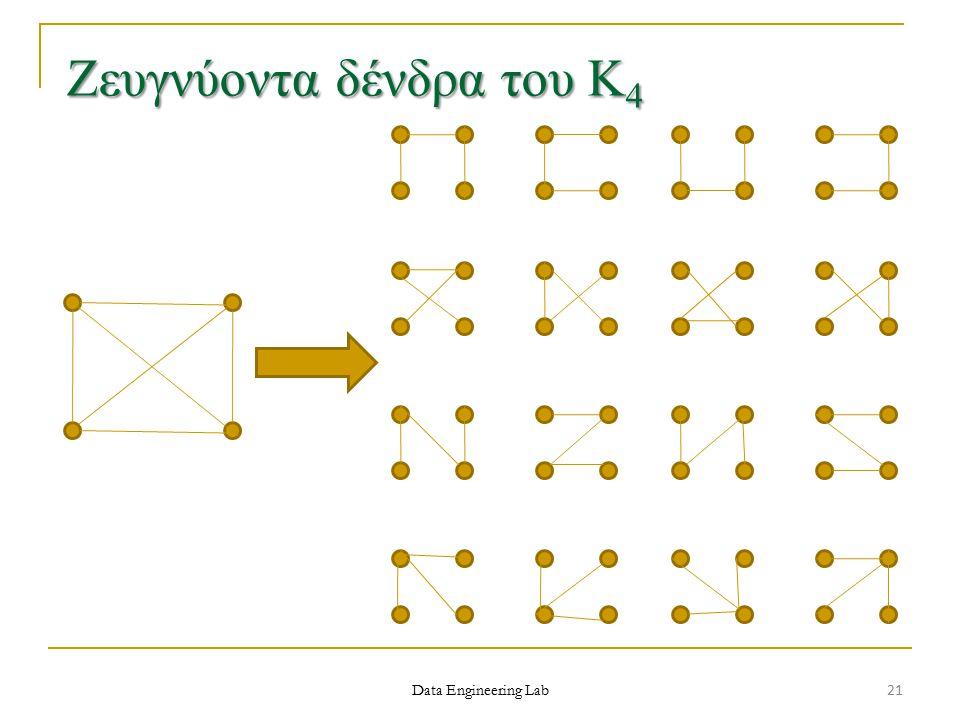 21 Ζευγνύοντα δένδρα του Κ 4 Data Engineering Lab
