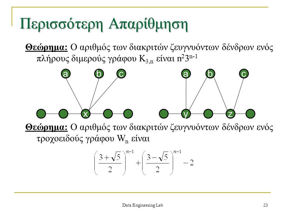 Data Engineering Lab Περισσότερη Απαρίθμηση Θεώρημα: Ο αριθμός των διακριτών ζευγνυόντων δένδρων ενός πλήρους διμερούς γράφου K 3,n είναι n 2 3 n-1 Θεώρημα: Ο αριθμός των διακριτών ζευγνυόντων δένδρων ενός τροχοειδούς γράφου W n είναι a x bc y a z bc 23