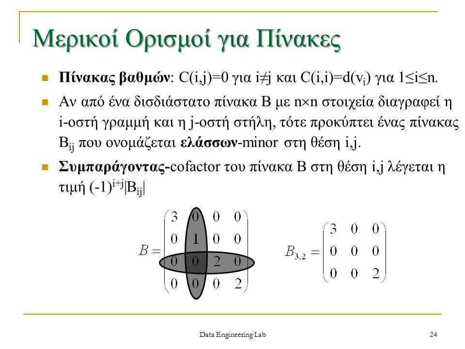 Data Engineering Lab Μερικοί Ορισμοί για Πίνακες Πίνακας βαθμών: C(i,j)=0 για i≠j και C(i,i)=d(v i ) για 1≤i≤n.
