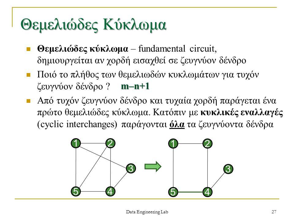 Data Engineering Lab Θεμελιώδες Κύκλωμα Θεμελιώδες κύκλωμα – fundamental circuit, δημιουργείται αν χορδή εισαχθεί σε ζευγνύον δένδρο Ποιό το πλήθος των θεμελιωδών κυκλωμάτων για τυχόν ζευγνύον δένδρο .