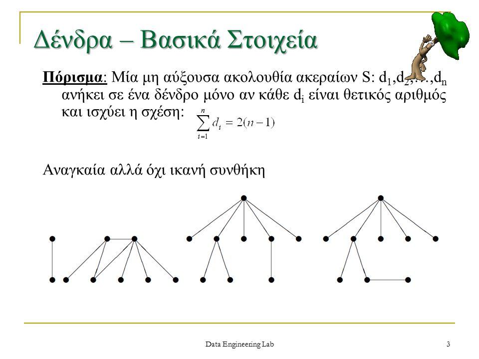 Data Engineering Lab Δένδρα – Βασικά Στοιχεία Πόρισμα: Μία μη αύξουσα ακολουθία ακεραίων S: d 1,d 2,…,d n ανήκει σε ένα δένδρο μόνο αν κάθε d i είναι θετικός αριθμός και ισχύει η σχέση: Αναγκαία αλλά όχι ικανή συνθήκη 3