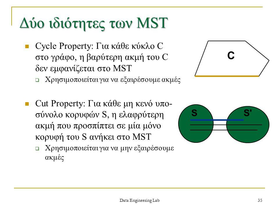 Cycle Property: Για κάθε κύκλο C στο γράφο, η βαρύτερη ακμή του C δεν εμφανίζεται στο MST  Χρησιμοποιείται για να εξαιρέσουμε ακμές Cut Property: Για κάθε μη κενό υπο- σύνολο κορυφών S, η ελαφρύτερη ακμή που προσπίπτει σε μία μόνο κορυφή του S ανήκει στο MST  Χρησιμοποιείται για να μην εξαιρέσουμε ακμές Δύο ιδιότητες των MST Data Engineering Lab 35 C S S