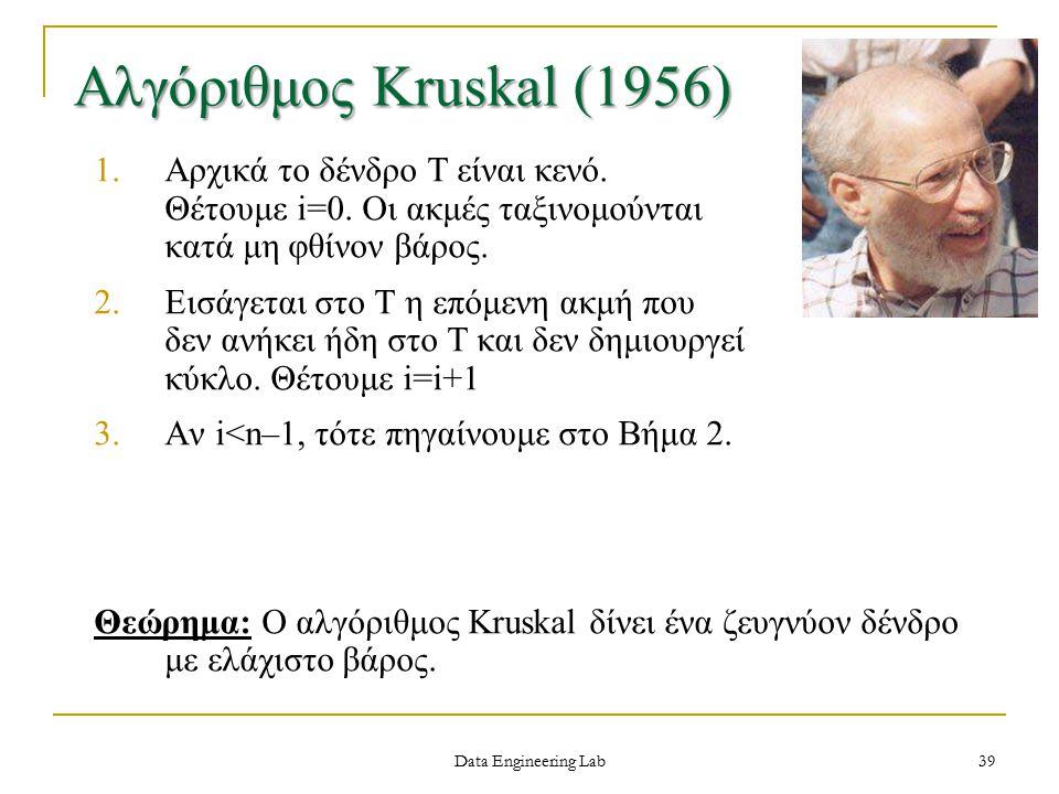 Data Engineering Lab Αλγόριθμος Kruskal (1956) 1.Αρχικά το δένδρο Τ είναι κενό.