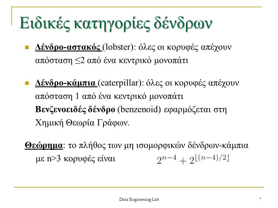 Data Engineering Lab Ειδικές κατηγορίες δένδρων 7 Δένδρο-αστακός (lobster): όλες οι κορυφές απέχουν απόσταση ≤2 από ένα κεντρικό μονοπάτι Δένδρο-κάμπια (caterpillar): όλες οι κορυφές απέχουν απόσταση 1 από ένα κεντρικό μονοπάτι Βενζενοειδές δένδρο (benzenoid) εφαρμόζεται στη Χημική Θεωρία Γράφων.