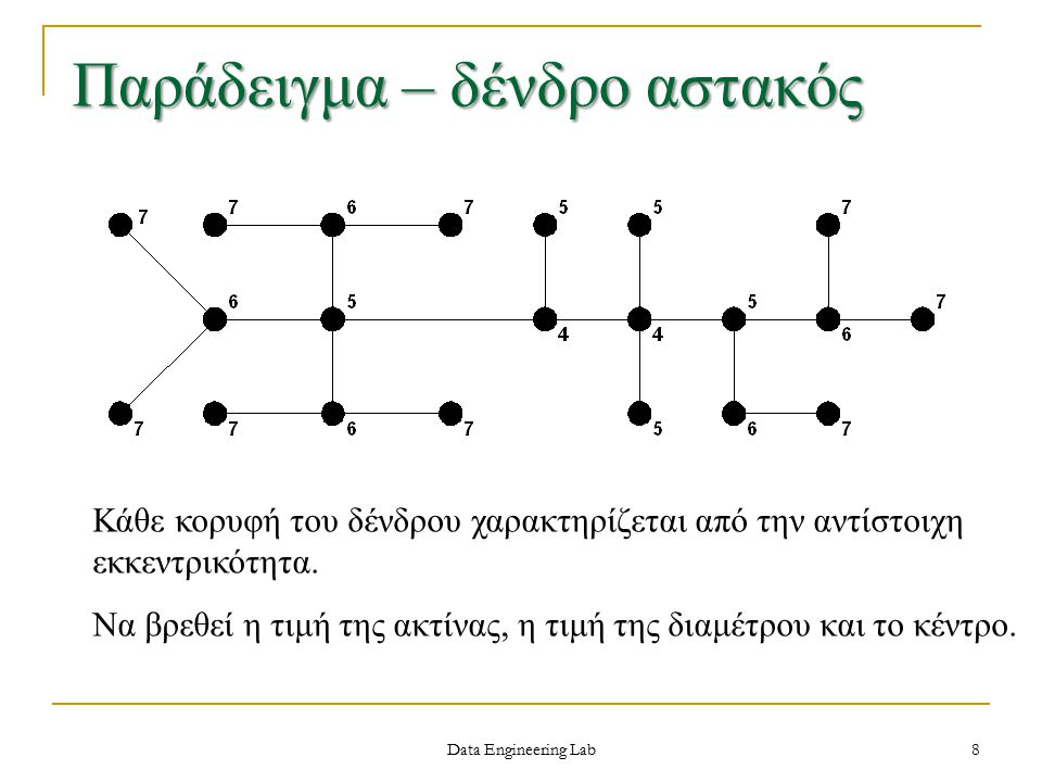 Data Engineering Lab Απόσταση Δένδρων Απόσταση δύο ζευγνυόντων δένδρων ενός συνδεδεμένου γράφου G είναι ο αριθμός των ακμών που ανήκουν στο ένα δένδρο αλλά δεν ανήκουν στο άλλο και δίνεται εξ ορισμού ως  dist(T i, T j ) = dist(T j, T i )  dist(T i, T j ) ≥ 0 και dist(T i, T i )=0 αν και μόνο αν T i =T j  dist(T i, T j ) ≤ dist(T j, T k )+ dist(T k, T j ) Δενδρικός γράφος – tree graph, οι κόμβοι αντιστοιχούν σε ζευγνύονται δένδρα και ενώνονται αν το ένα προκύπτει από το άλλο με κυκλική εναλλαγή.
