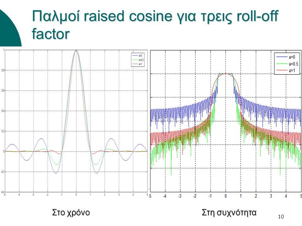 10 Παλμοί raised cosine για τρεις roll-off factor Στο χρόνο Στη συχνότητα
