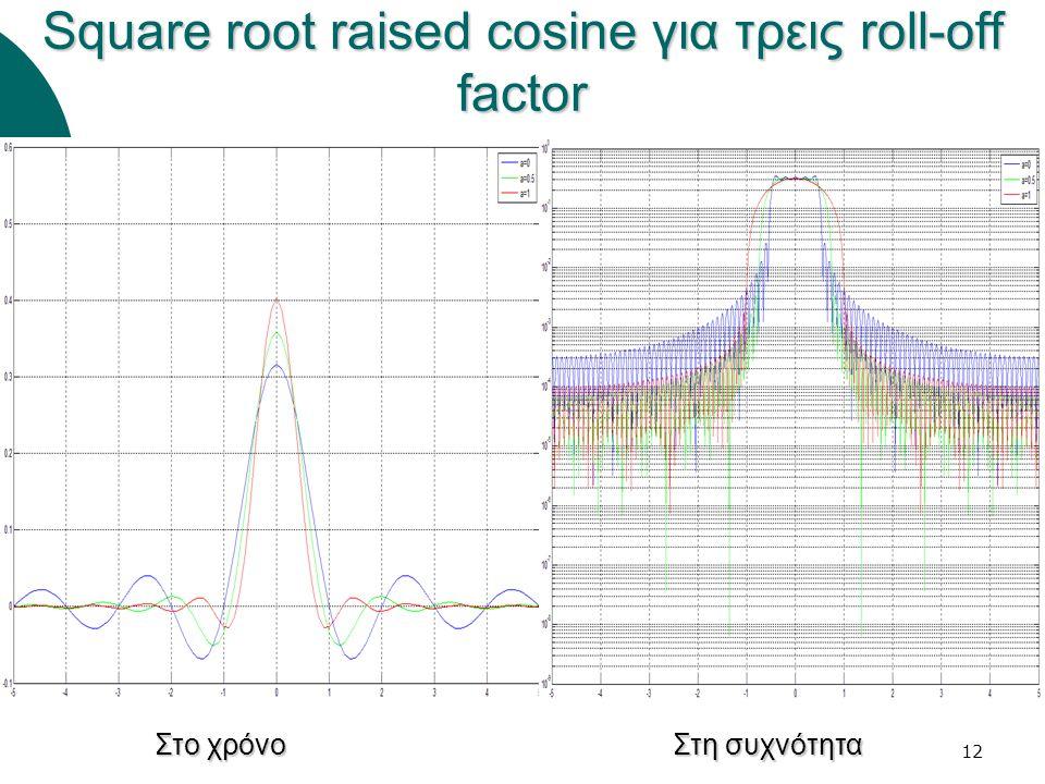 12 Square root raised cosine για τρεις roll-off factor Στο χρόνο Στη συχνότητα