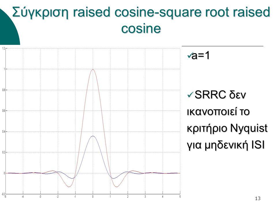 13 Σύγκριση raised cosine-square root raised cosine a=1 a=1 SRRC δεν ικανοποιεί το κριτήριο Nyquist για μηδενική ISI SRRC δεν ικανοποιεί το κριτήριο N