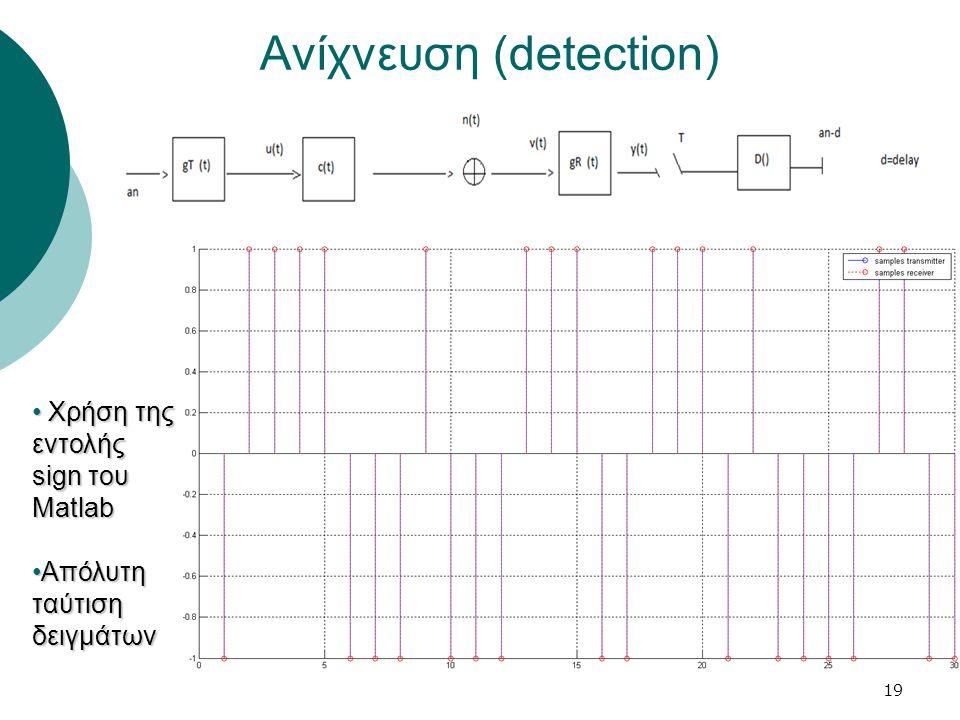 19 Ανίχνευση (detection) Χρήση της εντολής sign του Matlab Χρήση της εντολής sign του Matlab Απόλυτη ταύτιση δειγμάτωνΑπόλυτη ταύτιση δειγμάτων