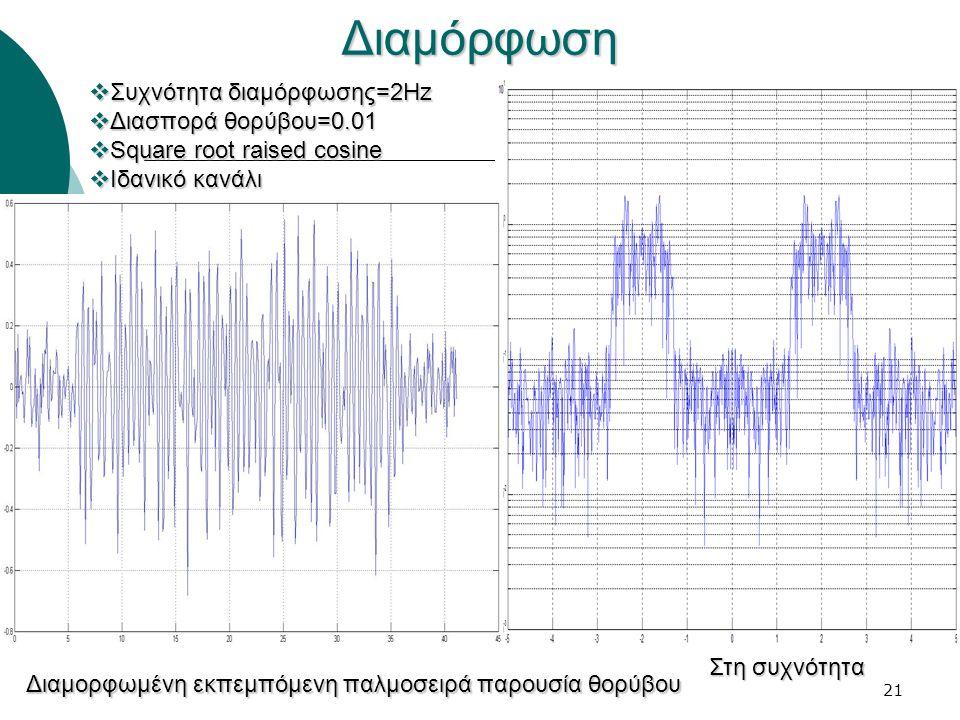 21Διαμόρφωση Διαμορφωμένη εκπεμπόμενη παλμοσειρά παρουσία θορύβου  Συχνότητα διαμόρφωσης=2Hz  Διασπορά θορύβου=0.01  Square root raised cosine  Ιδανικό κανάλι Στη συχνότητα