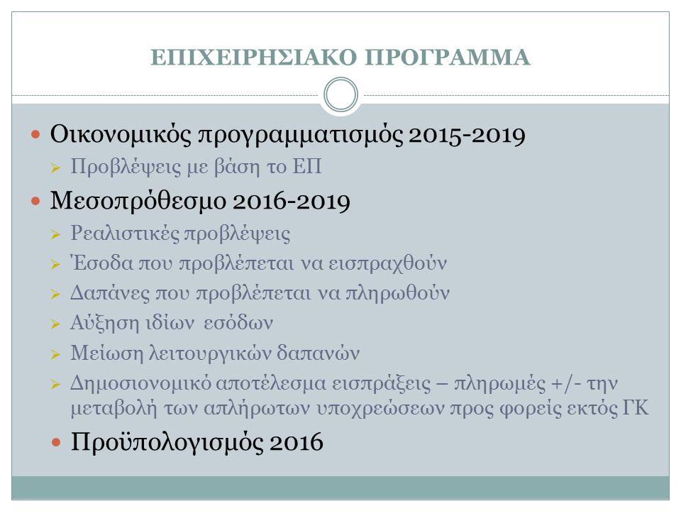ΕΠΙΧΕΙΡΗΣΙΑΚΟ ΠΡΟΓΡΑΜΜΑ Οικονομικός προγραμματισμός 2015-2019  Προβλέψεις με βάση το ΕΠ Μεσοπρόθεσμο 2016-2019  Ρεαλιστικές προβλέψεις  Έσοδα που π