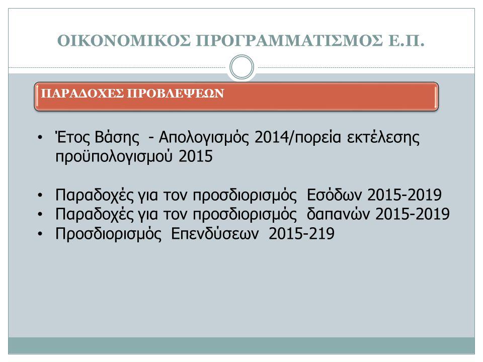 1.Προσδιορισμός σταθερών /τακτικών εσόδων με βάσει τα στοιχεία του 2014 της εξέλιξης του προϋπολογισμού του 2015 και τις παραδοχές του Ε.Π.