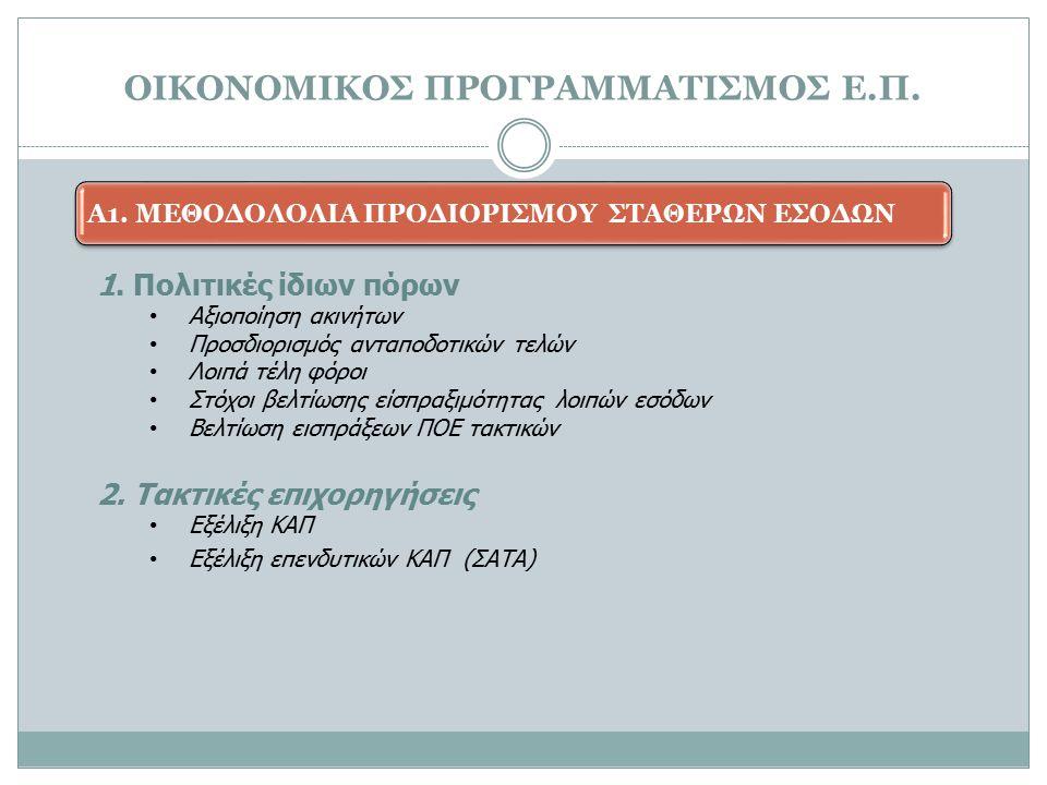 1.Έσοδα από τις δράσεις και έργα του Επιχειρησιακού προγράμματος Έσοδα για κάλυψη λειτουργικών δαπανών Έσοδα από Έργα Έσοδα από δανεισμό για επενδύσεις 2.Έσοδα Δανεισμό για επενδύσεις ΟΙΚΟΝΟΜΙΚΟΣ ΠΡΟΓΡΑΜΜΑΤΙΣΜΟΣ Ε.Π.