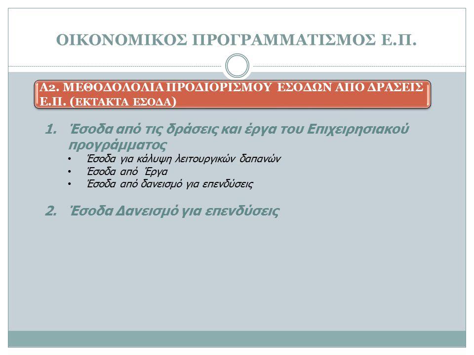 1.Έσοδα από τις δράσεις και έργα του Επιχειρησιακού προγράμματος Έσοδα για κάλυψη λειτουργικών δαπανών Έσοδα από Έργα Έσοδα από δανεισμό για επενδύσει
